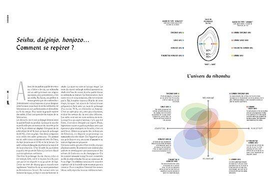 Page 38 du 3e numéro du magazine Pen France illustrant ma mission de secrétaire de rédaction